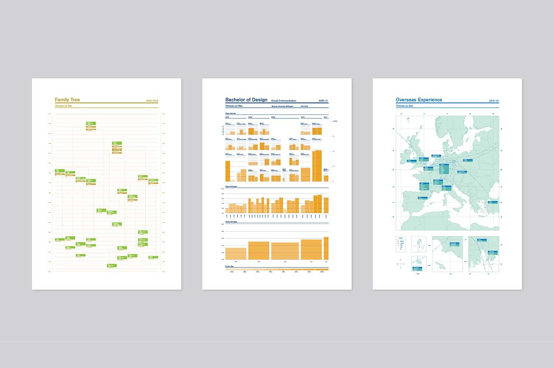Life Infographics